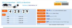 julia marathon 4